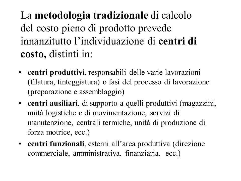 La metodologia tradizionale di calcolo del costo pieno di prodotto prevede innanzitutto l'individuazione di centri di costo, distinti in: