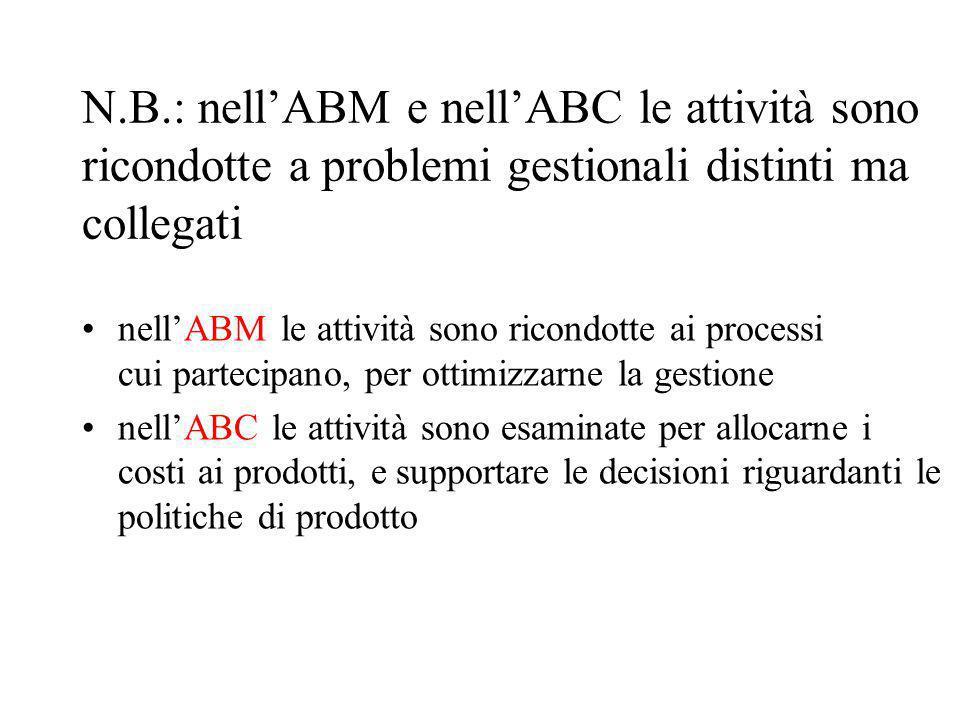 N.B.: nell'ABM e nell'ABC le attività sono ricondotte a problemi gestionali distinti ma collegati