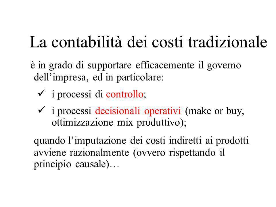 La contabilità dei costi tradizionale