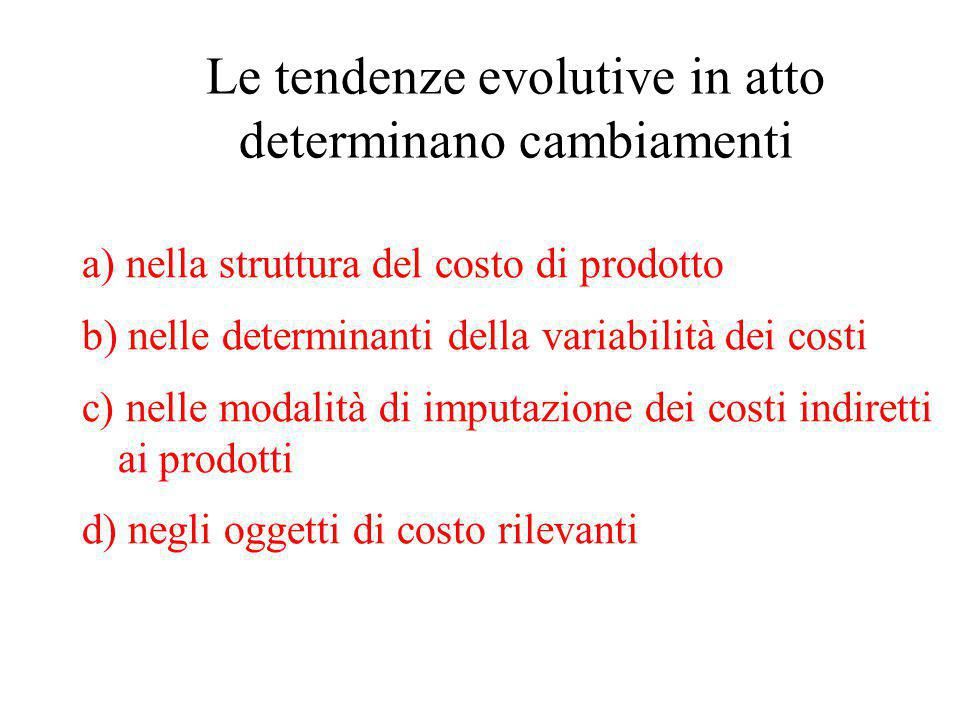 Le tendenze evolutive in atto determinano cambiamenti