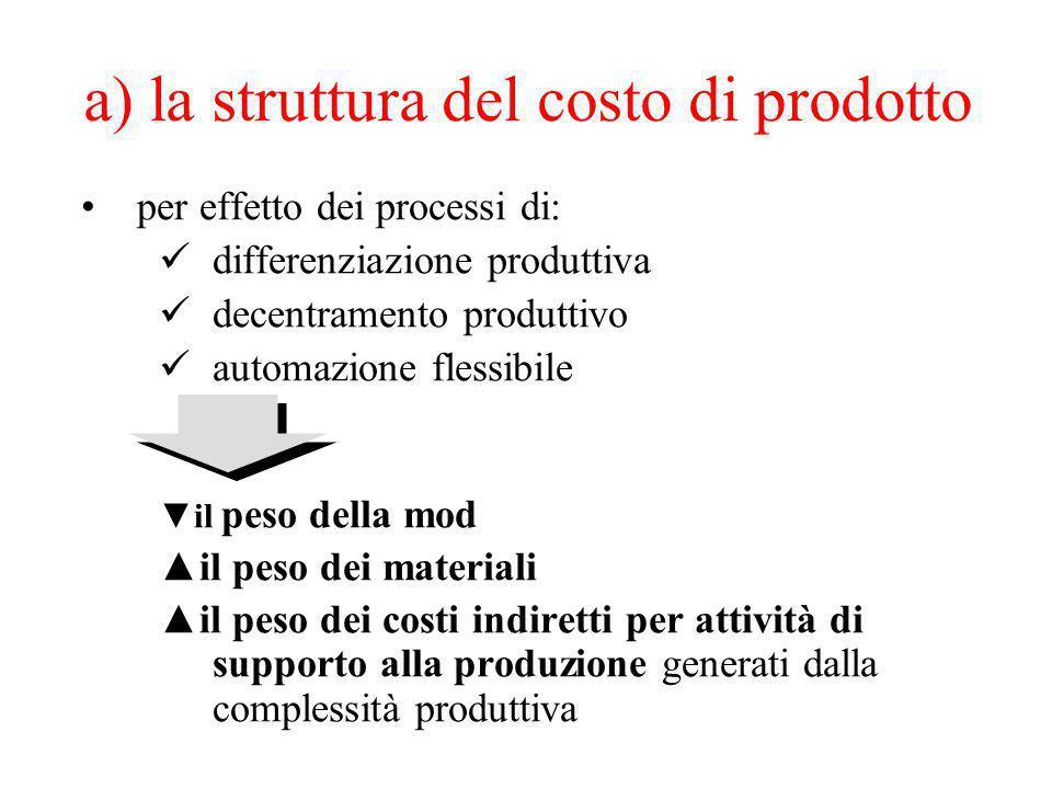 a) la struttura del costo di prodotto