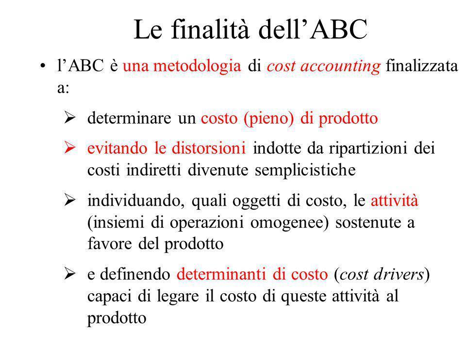 Le finalità dell'ABC l'ABC è una metodologia di cost accounting finalizzata a: determinare un costo (pieno) di prodotto.