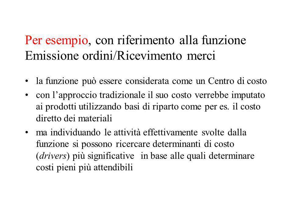 Per esempio, con riferimento alla funzione Emissione ordini/Ricevimento merci