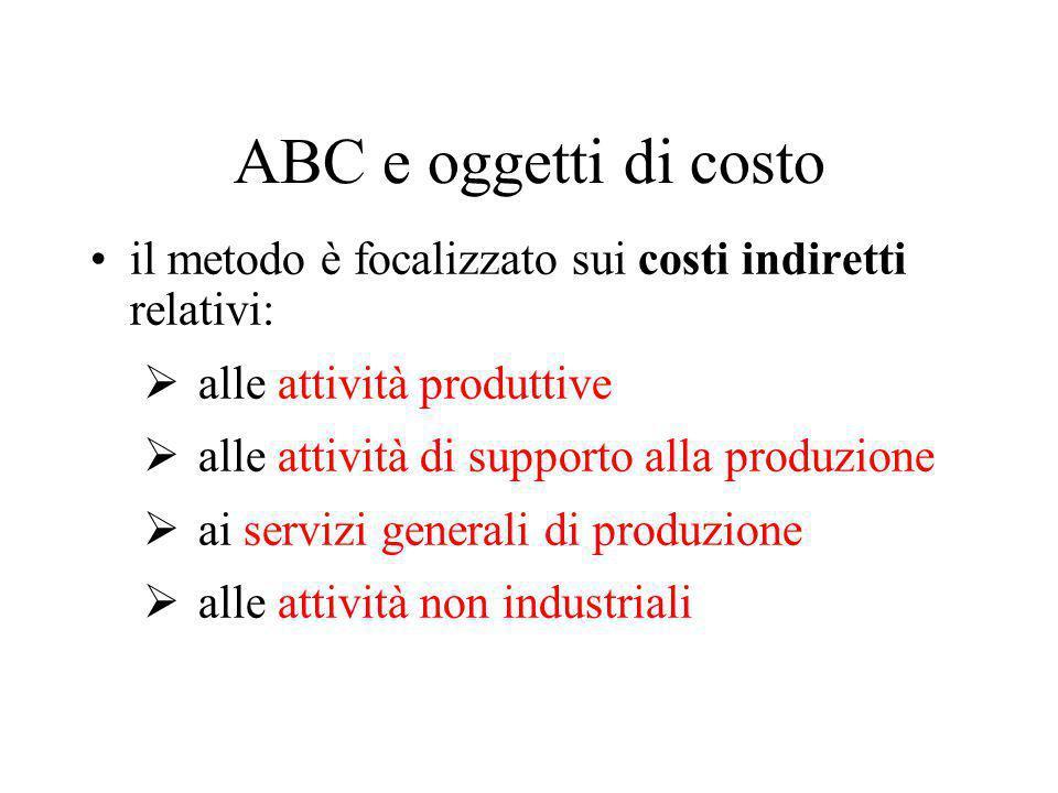 ABC e oggetti di costo il metodo è focalizzato sui costi indiretti relativi: alle attività produttive.