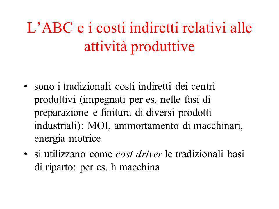 L'ABC e i costi indiretti relativi alle attività produttive