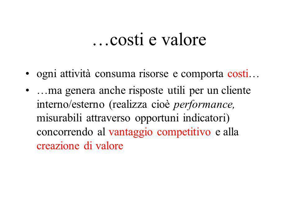 …costi e valore ogni attività consuma risorse e comporta costi…