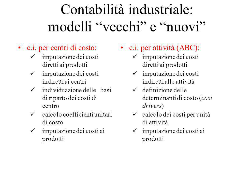 Contabilità industriale: modelli vecchi e nuovi