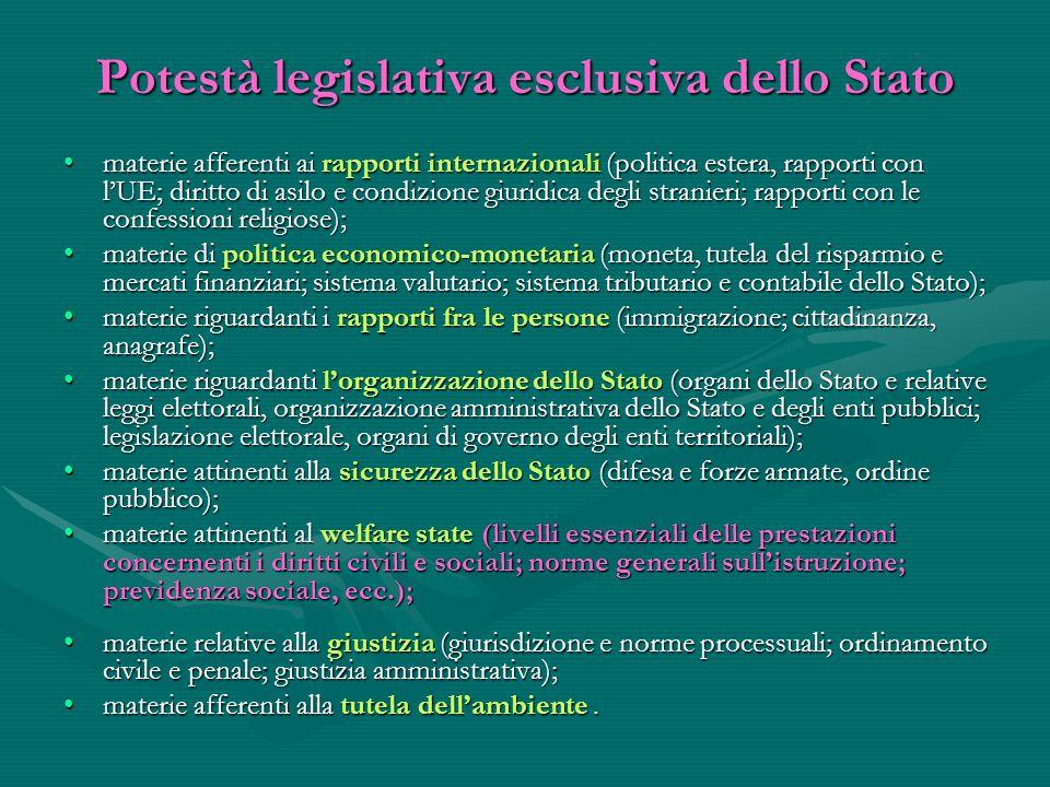 Potestà legislativa esclusiva dello Stato