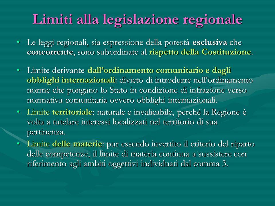 Limiti alla legislazione regionale