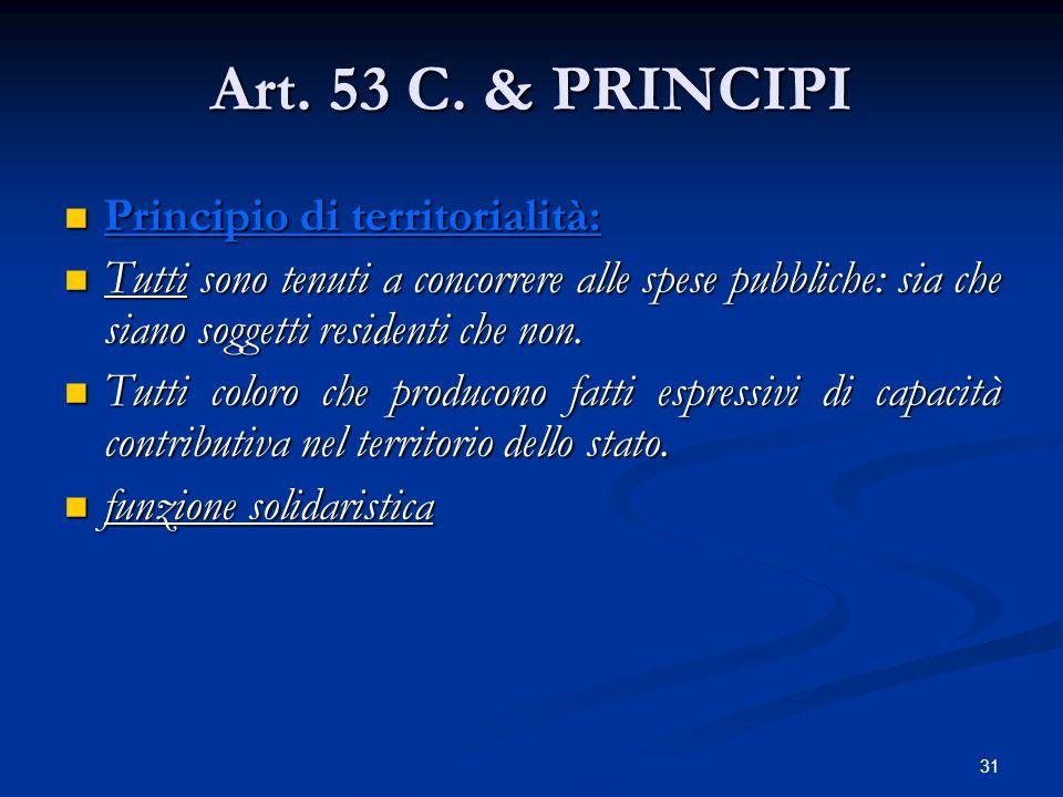 Art. 53 C. & PRINCIPI Principio di territorialità: