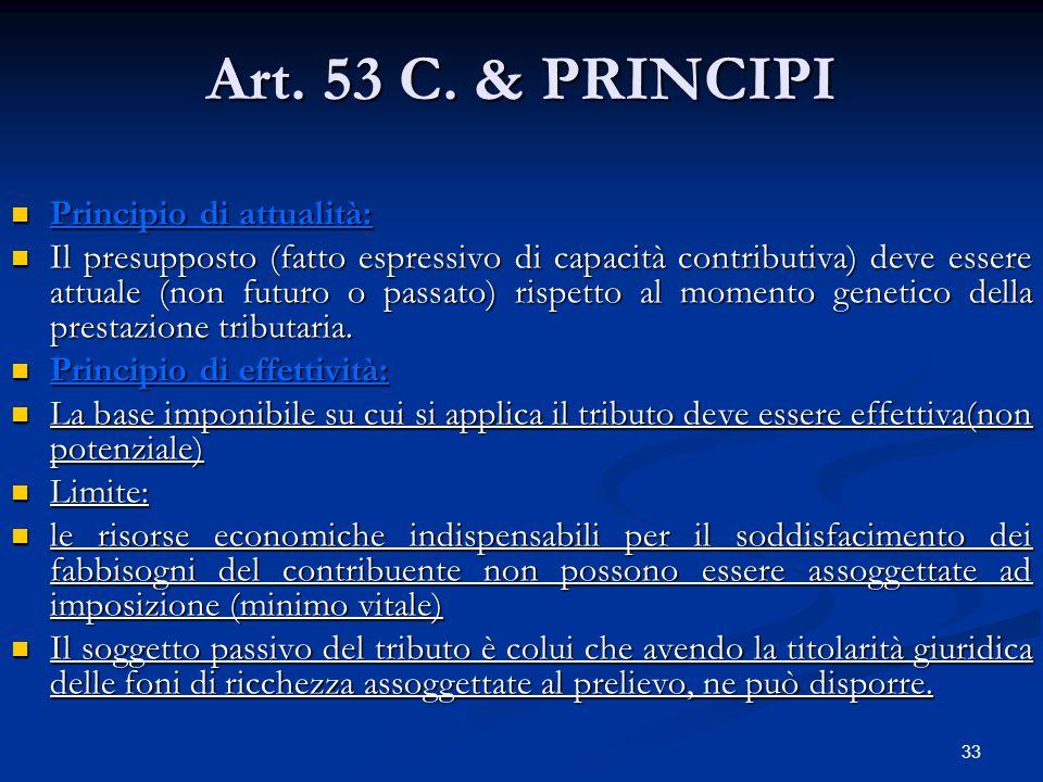 Art. 53 C. & PRINCIPI Principio di attualità: