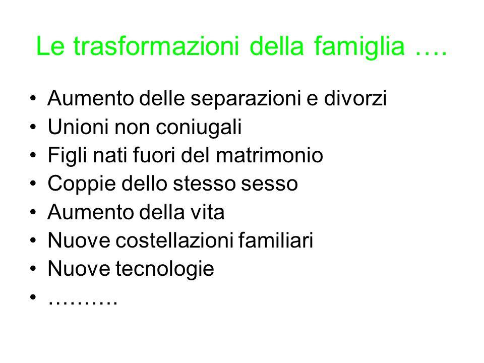Le trasformazioni della famiglia ….