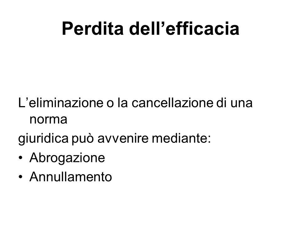 Perdita dell'efficacia
