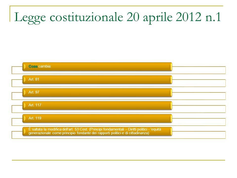 Legge costituzionale 20 aprile 2012 n.1