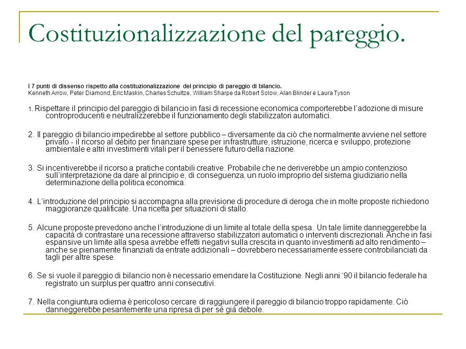 Costituzionalizzazione del pareggio.