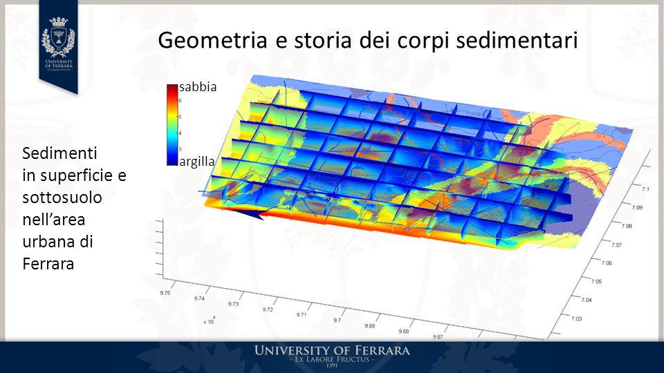 Geometria e storia dei corpi sedimentari