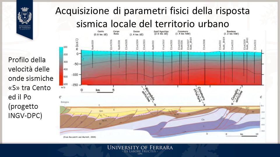 Acquisizione di parametri fisici della risposta sismica locale del territorio urbano