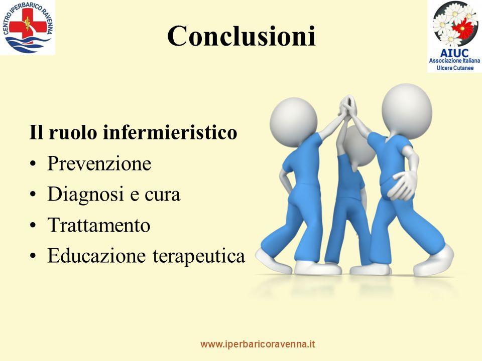 Conclusioni Il ruolo infermieristico Prevenzione Diagnosi e cura