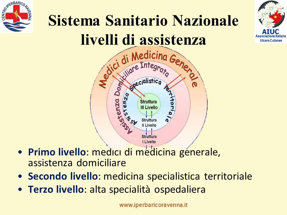Sistema Sanitario Nazionale livelli di assistenza