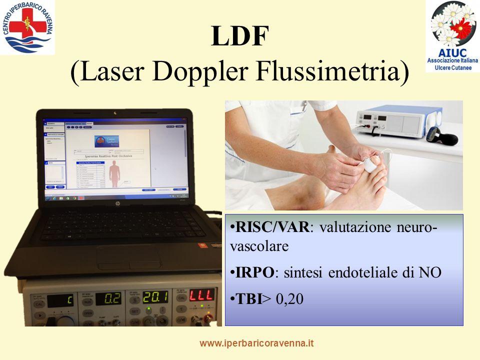 LDF (Laser Doppler Flussimetria)