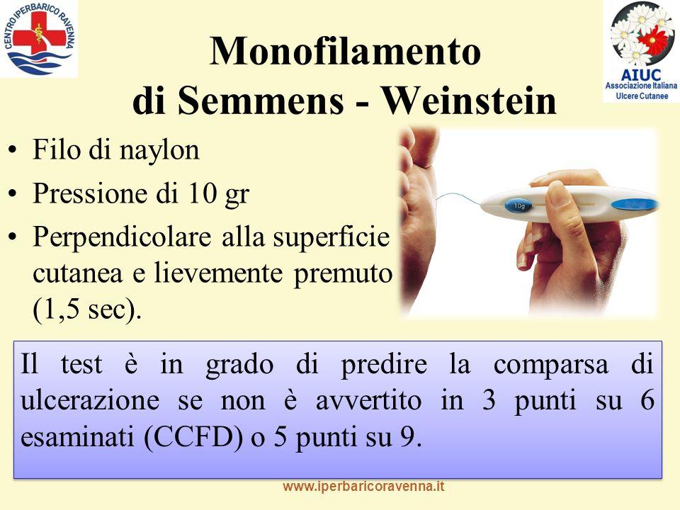 Monofilamento di Semmens - Weinstein