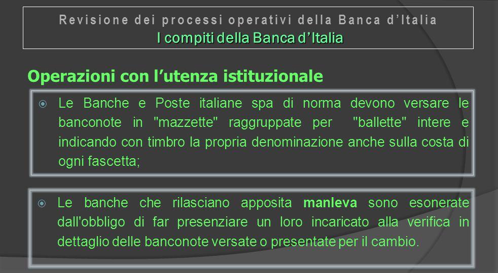 Operazioni con l'utenza istituzionale