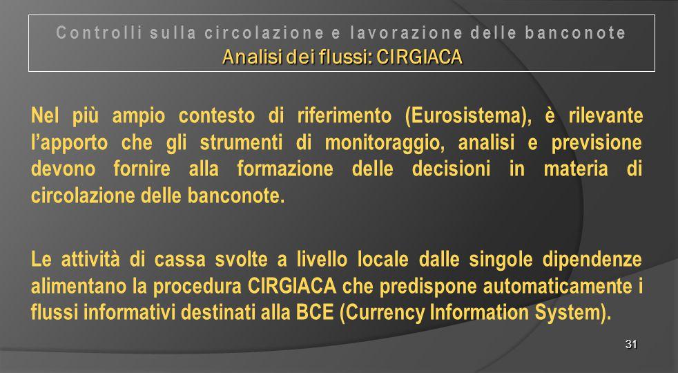 Controlli sulla circolazione e lavorazione delle banconote Analisi dei flussi: CIRGIACA