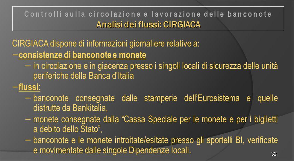 CIRGIACA dispone di informazioni giornaliere relative a: