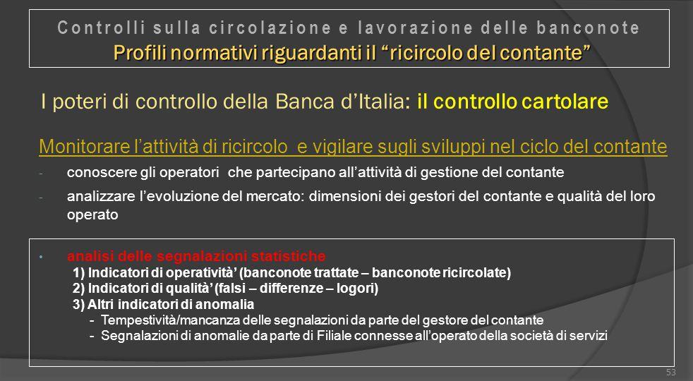I poteri di controllo della Banca d'Italia: il controllo cartolare