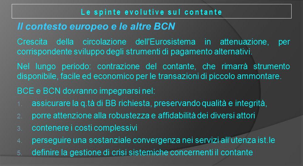Il contesto europeo e le altre BCN