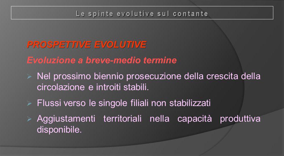 PROSPETTIVE EVOLUTIVE Evoluzione a breve-medio termine