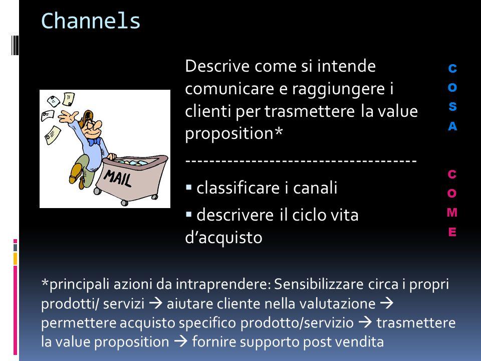 Channels Descrive come si intende comunicare e raggiungere i clienti per trasmettere la value proposition*