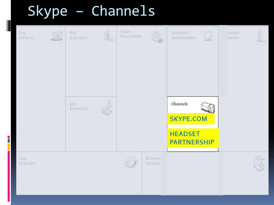 Skype – Channels SKYPE.COM HEADSET PARTNERSHIP