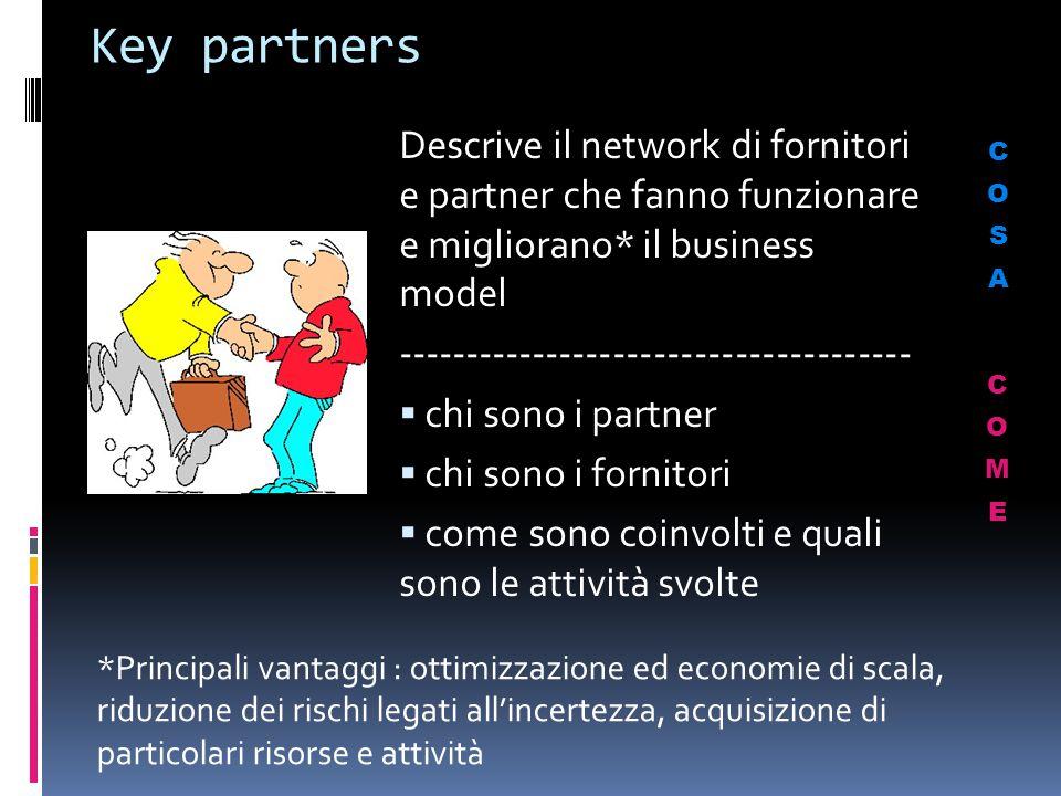 Key partners Descrive il network di fornitori e partner che fanno funzionare e migliorano* il business model.