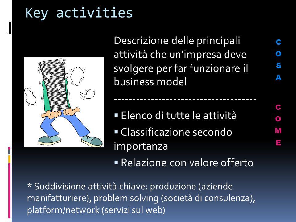 Key activities Descrizione delle principali attività che un'impresa deve svolgere per far funzionare il business model.