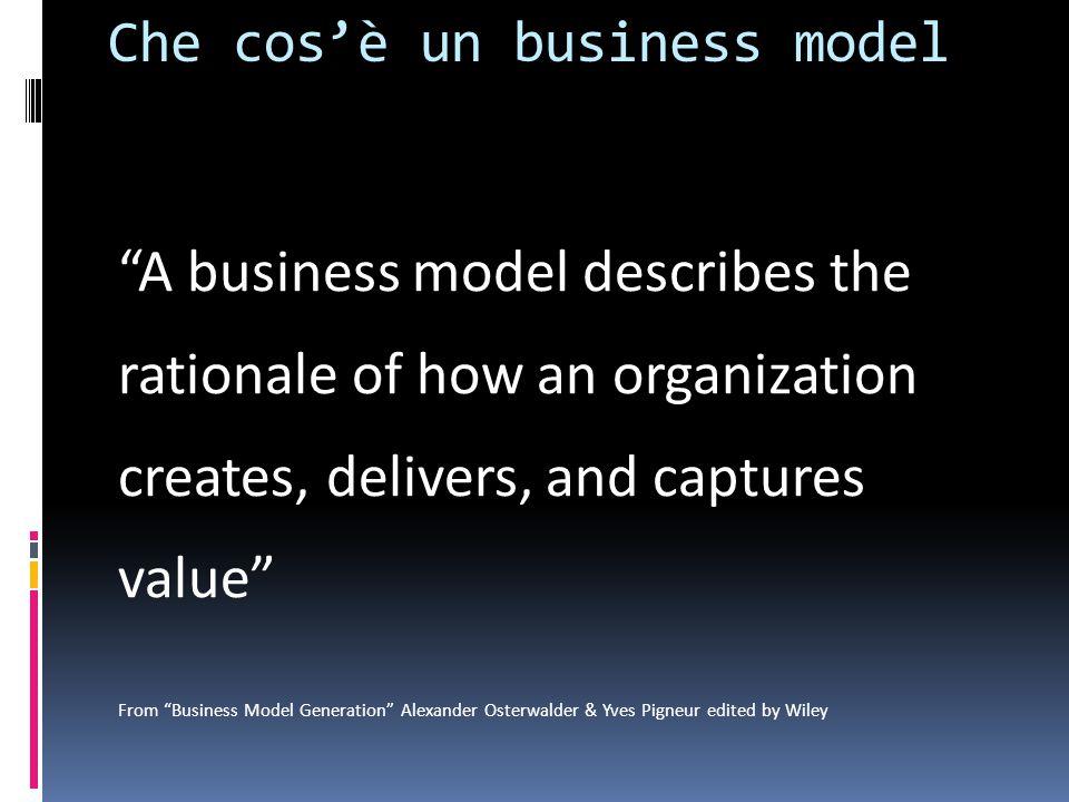 Che cos'è un business model