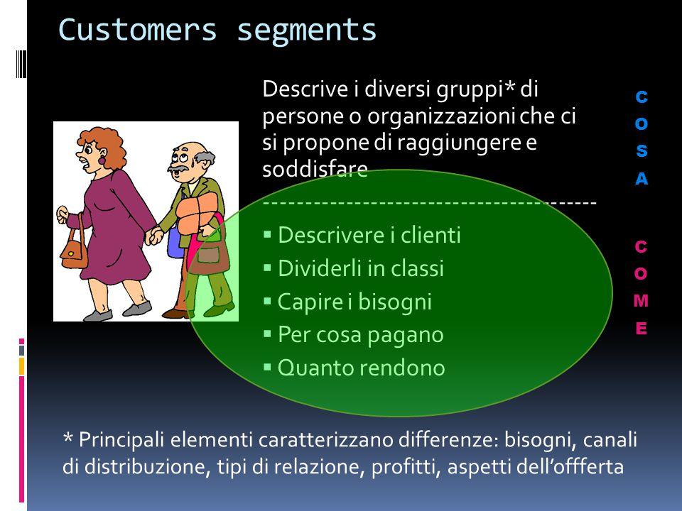 Customers segments Descrive i diversi gruppi* di persone o organizzazioni che ci si propone di raggiungere e soddisfare.