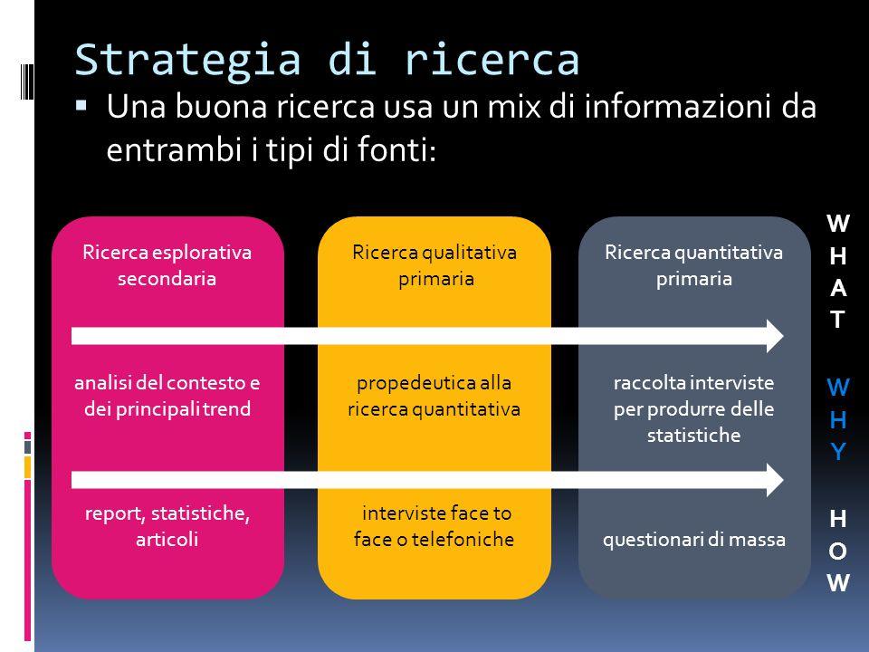 Strategia di ricerca Una buona ricerca usa un mix di informazioni da entrambi i tipi di fonti: Esempio: