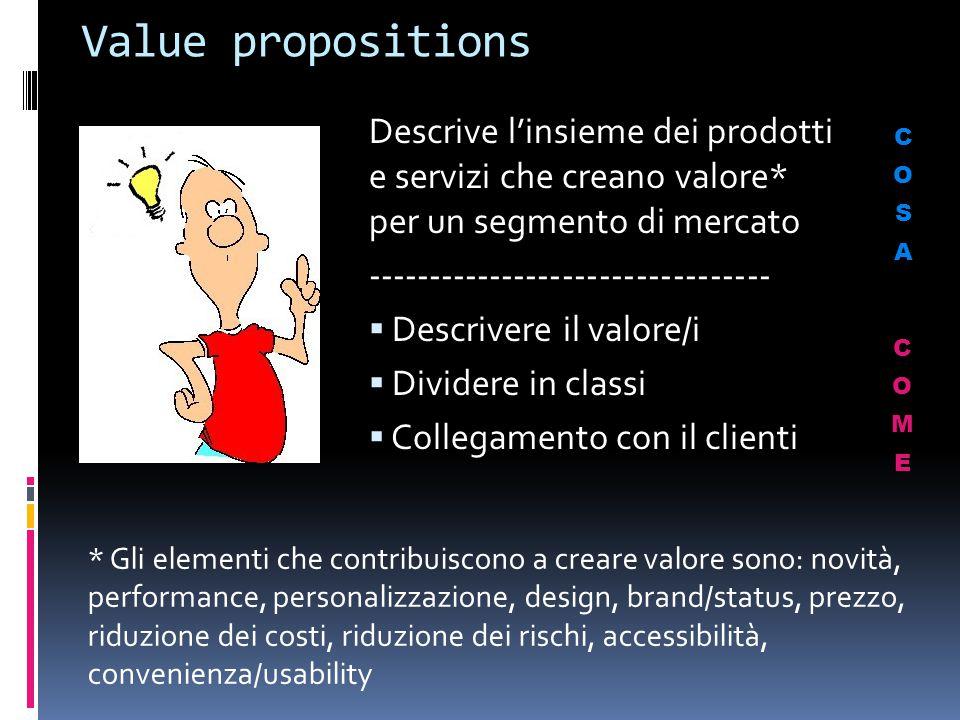 Value propositions Descrive l'insieme dei prodotti e servizi che creano valore* per un segmento di mercato.