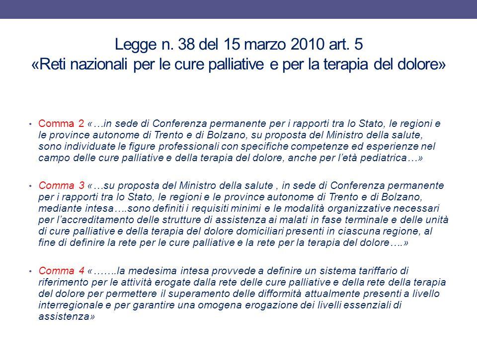 Legge n. 38 del 15 marzo 2010 art. 5 «Reti nazionali per le cure palliative e per la terapia del dolore»