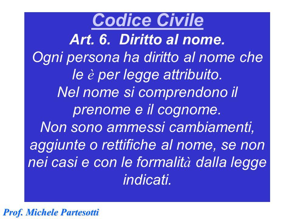 Codice Civile Art. 6. Diritto al nome
