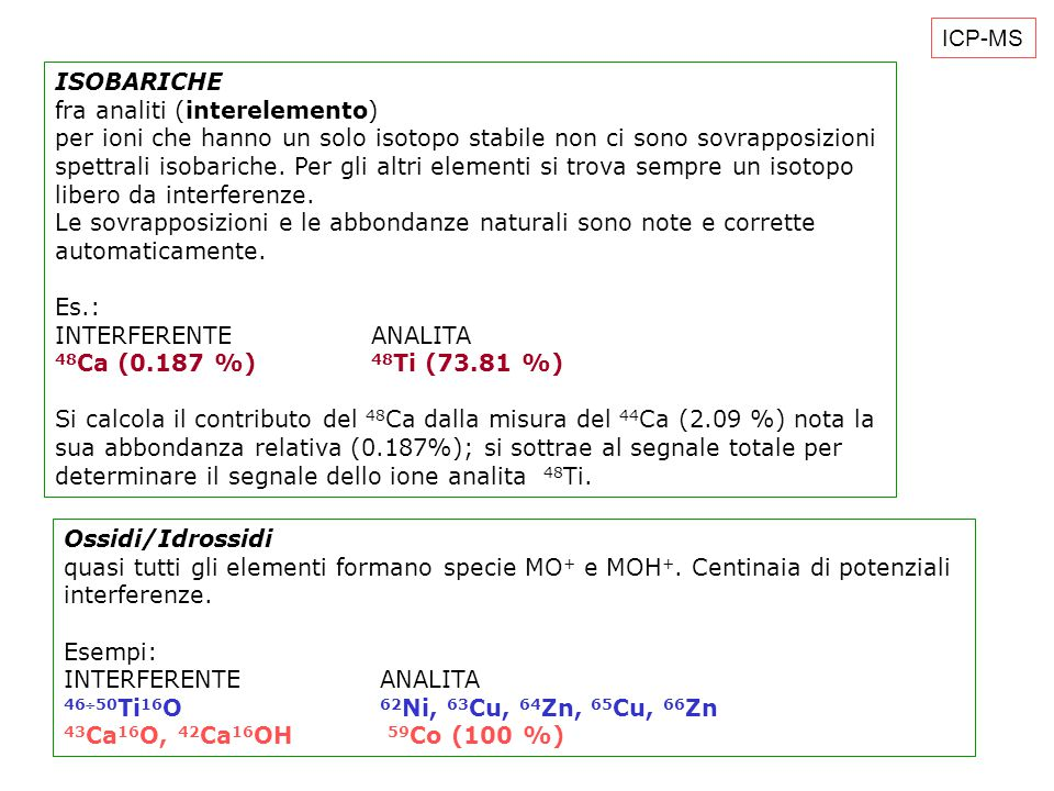 ICP-MS ISOBARICHE. fra analiti (interelemento)