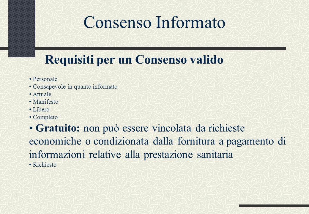 Consenso Informato Requisiti per un Consenso valido