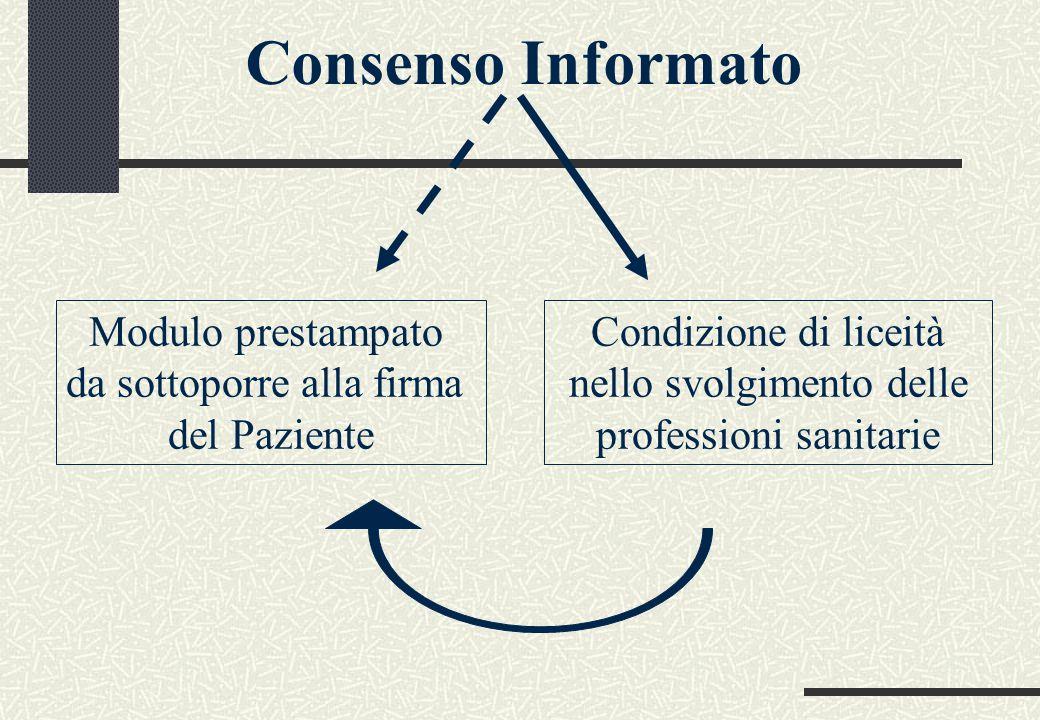 Consenso Informato Modulo prestampato da sottoporre alla firma