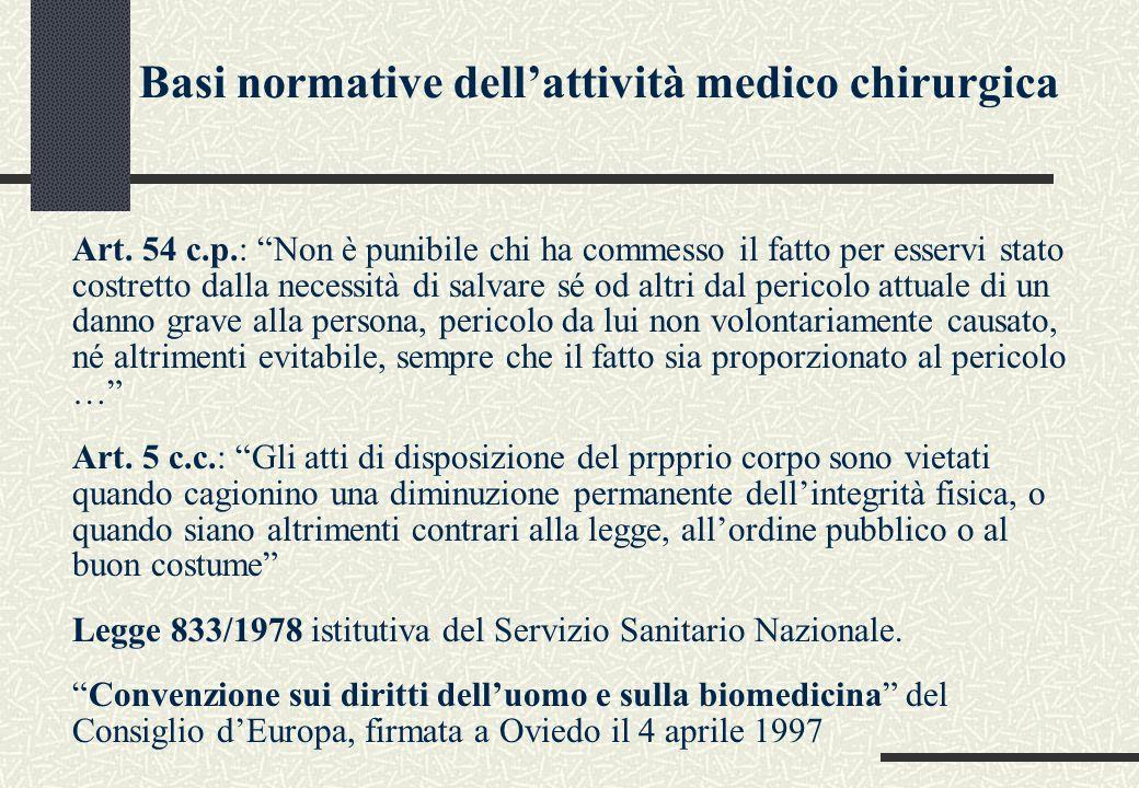 Basi normative dell'attività medico chirurgica