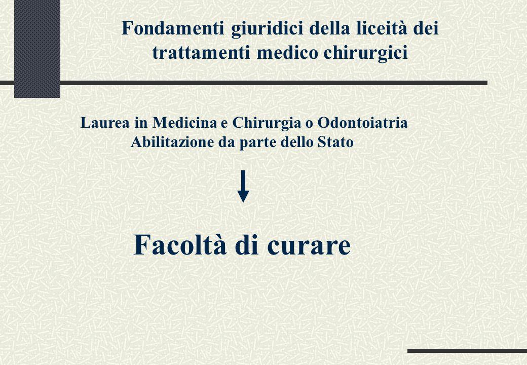 Fondamenti giuridici della liceità dei trattamenti medico chirurgici