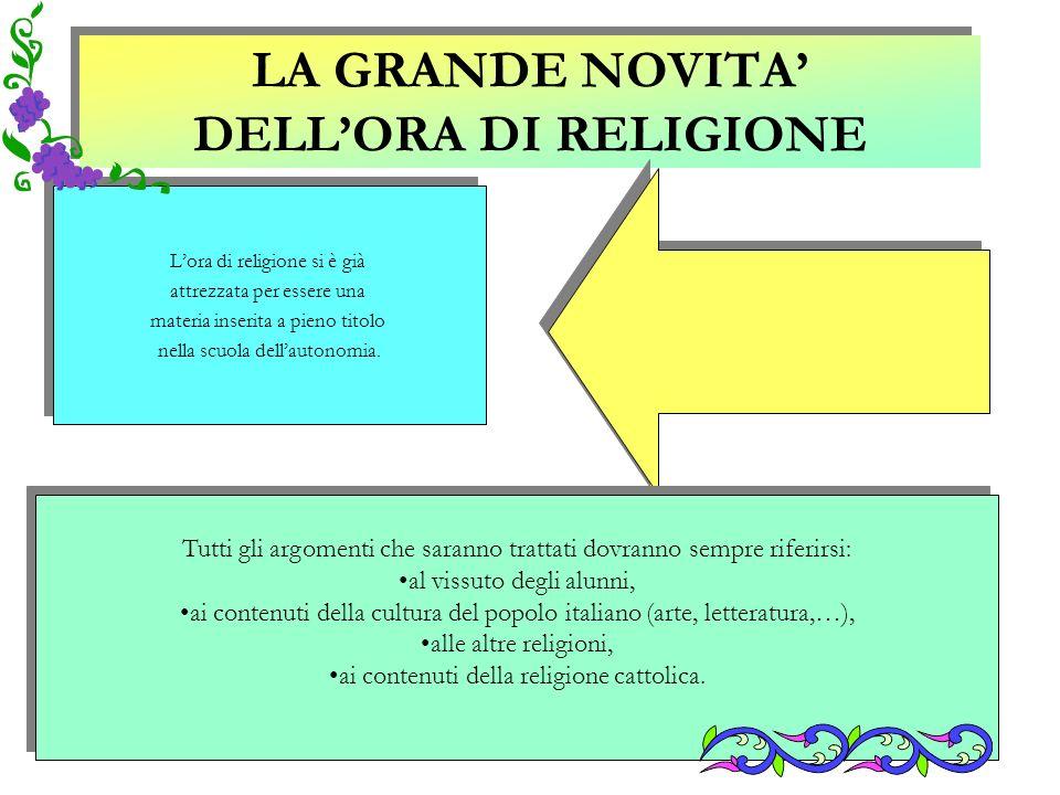 LA GRANDE NOVITA' DELL'ORA DI RELIGIONE