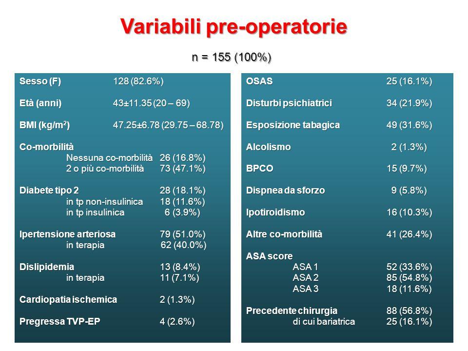 Variabili pre-operatorie