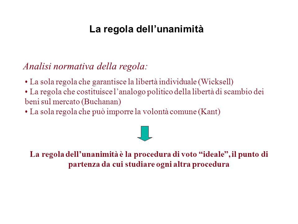 La regola dell'unanimità