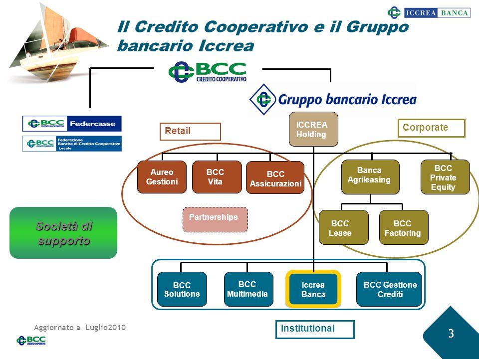 Il Credito Cooperativo e il Gruppo bancario Iccrea